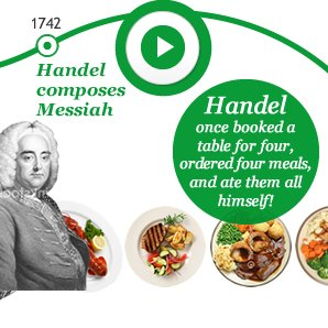 handel composes messiah