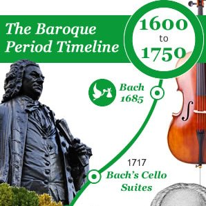 Classic FM Baroque timeline