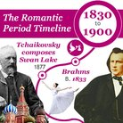The Romantic Era timeline
